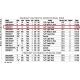 St. Croix-Premiers Saltwater trolling Rod 30-50 lb.